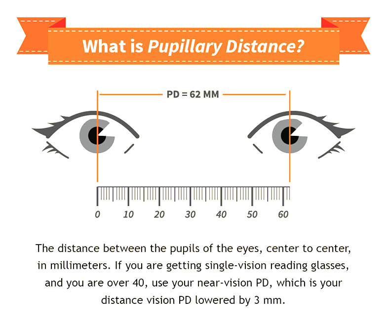 What is Puipillary Distance