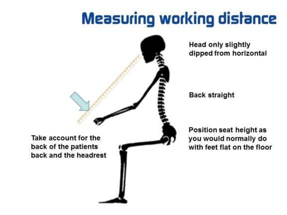 Working Distance